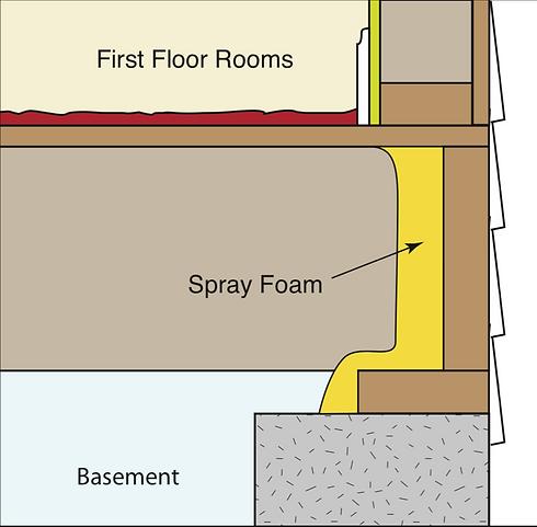 Sealed rim joist diagram.png