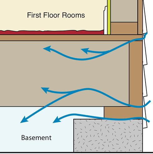 No insulation rim joist