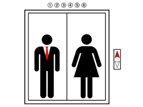 Creating Your Elevator Pitch