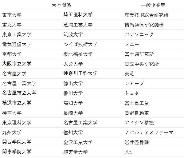 納入大学・機関.jpg