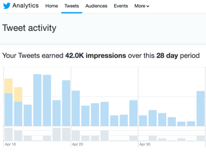 twitter marketing analytics