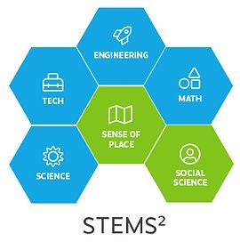 STEMS2 Graphic.jpg