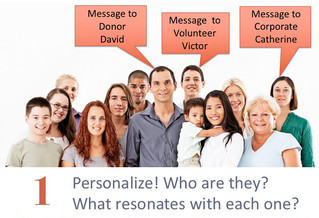 Stop Talking to Yourself! Personalize Your Messages to Communicate Your Impact