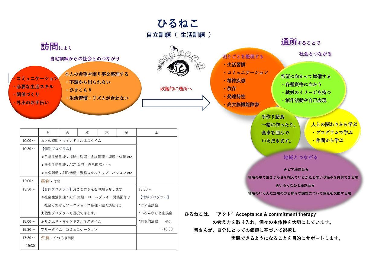 自立訓練(生活訓練)事業所ひるねこリーフレット3.jpg