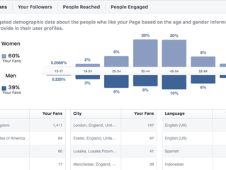 3 Facebook Engagement Tactics for Your Business Page