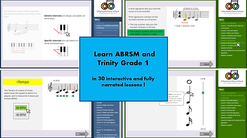 The Essentials of Music Theory for Piano Beginners