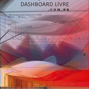 Lançamento do app Dashboard Livre – Tecnologia para o Setor Cultural