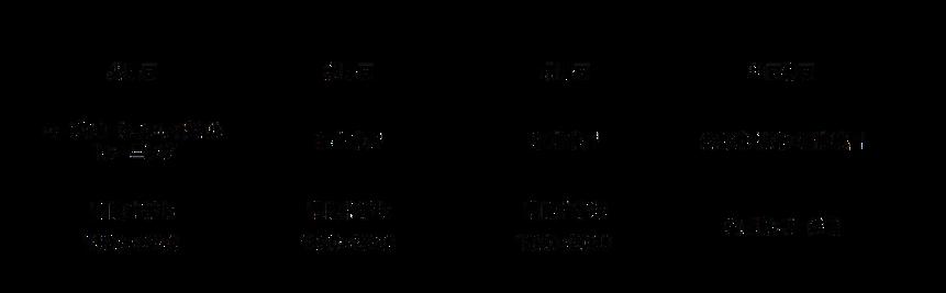 ジュニアスーススケジュール画像.png