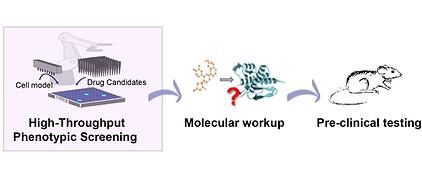 Methods Mol Biol.png