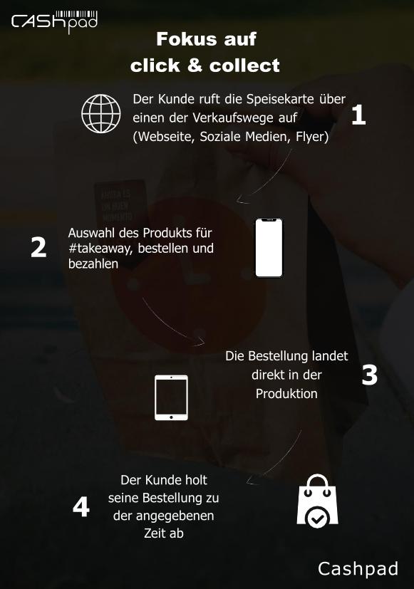 Cashpad Digital v2-4.png