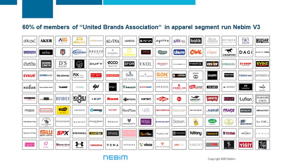 Brands Using V3