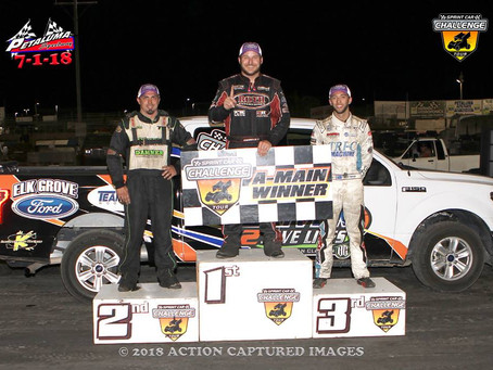 Sanders and Hirst become first time SCCT winners over the weekend