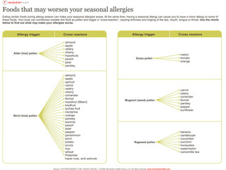 What About Food Allergies?