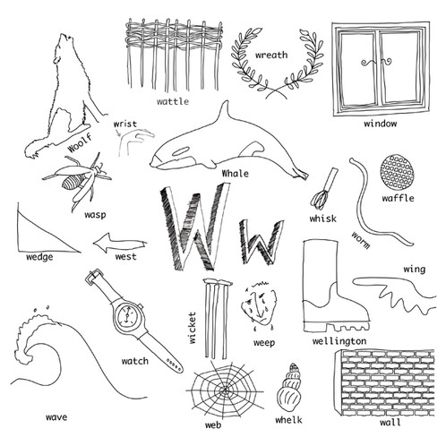 Alphabet of things w 23x23cm print taken from an original pen and ink drawing of as many things beginning with the letter w that i could think of altavistaventures Gallery