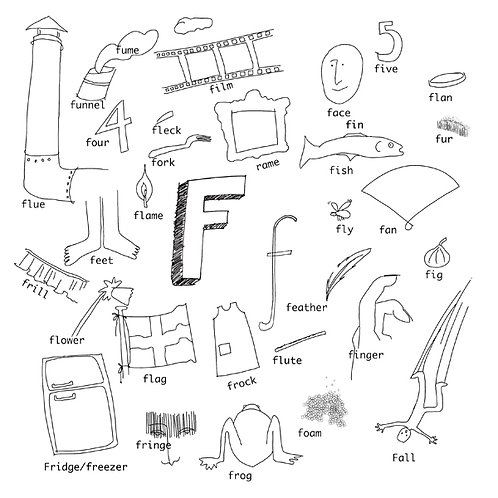 Alphabet of Things F