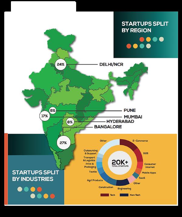 Startup-Split.png