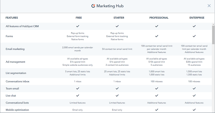 marketing modules.PNG