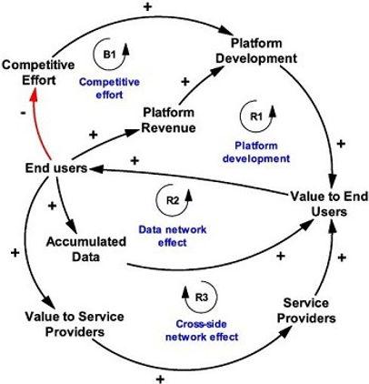 network%20effect%20small_edited.jpg