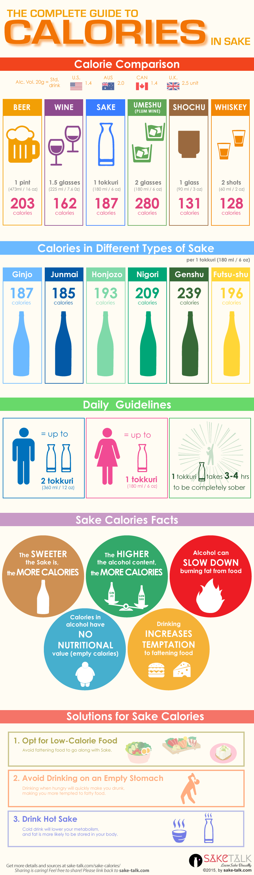 Japan alcohol calorie intake