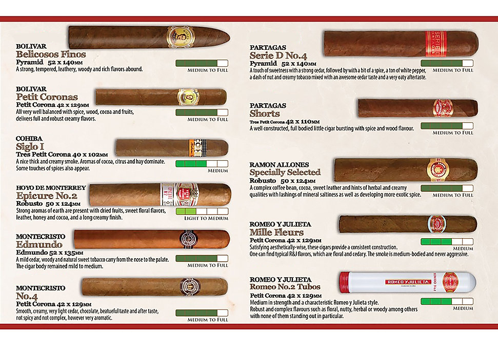 Cigar Menu Sirocco.jpg