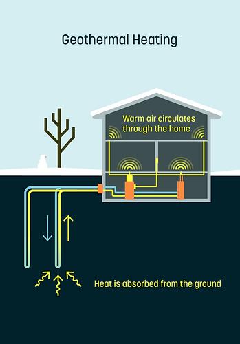 Dandelion-geothermal-system_edited.png