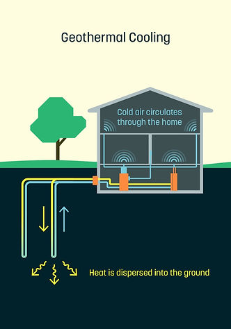 Dandelion-geothermal-system_edited.jpg