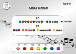 לומדים תווים