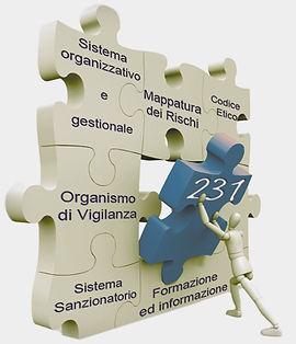 contratti informatici aziendali, area di attività e-lawyers