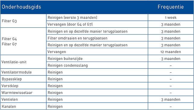 NL-Filter-Table-Home.jpg