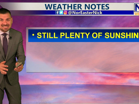 Friday Lunchtime Forecast July 23rd, 2021