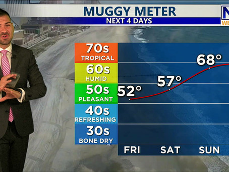 Thursday Lunchtime Forecast July 22nd, 2021