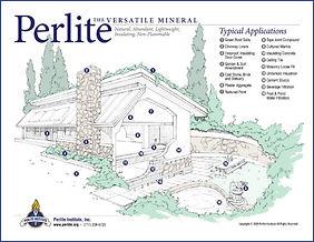 Perlite-House-600x464.jpg