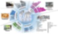 Qafis Omni Channel Solutions