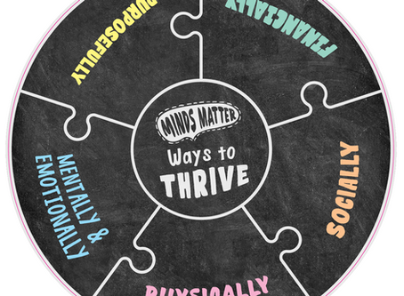 COVID-19 Series: Everyday Actions for Thriving