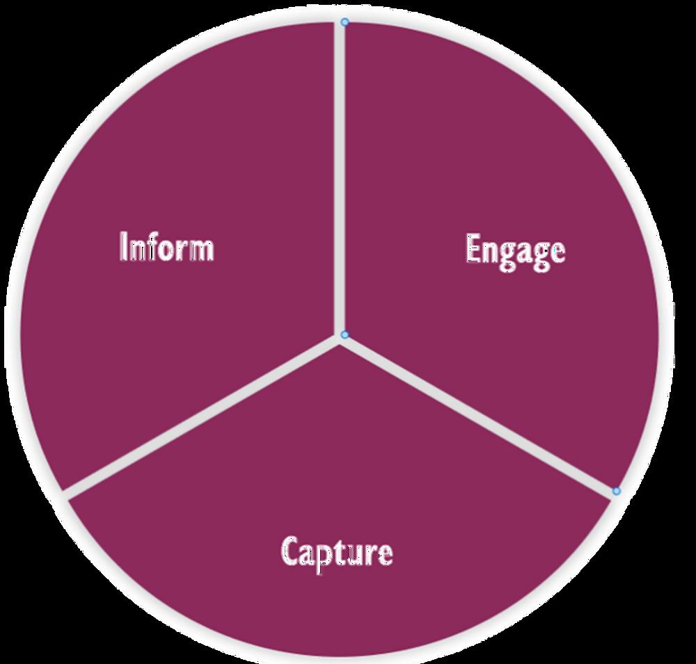 Inform Engage Capture