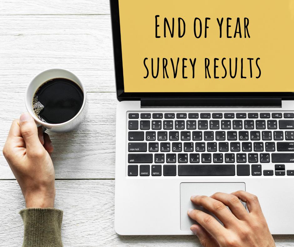 תוצאות סקר ערוצי התקשורת המועדפים על רופאים 2018