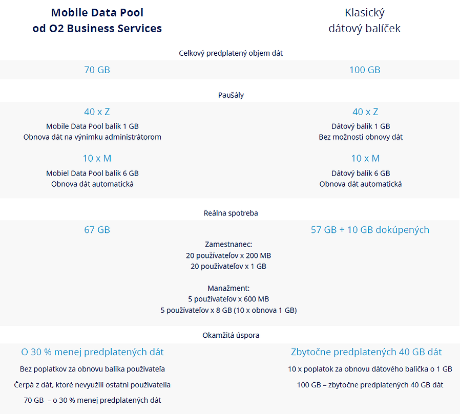 mobile-data-pool-2.png