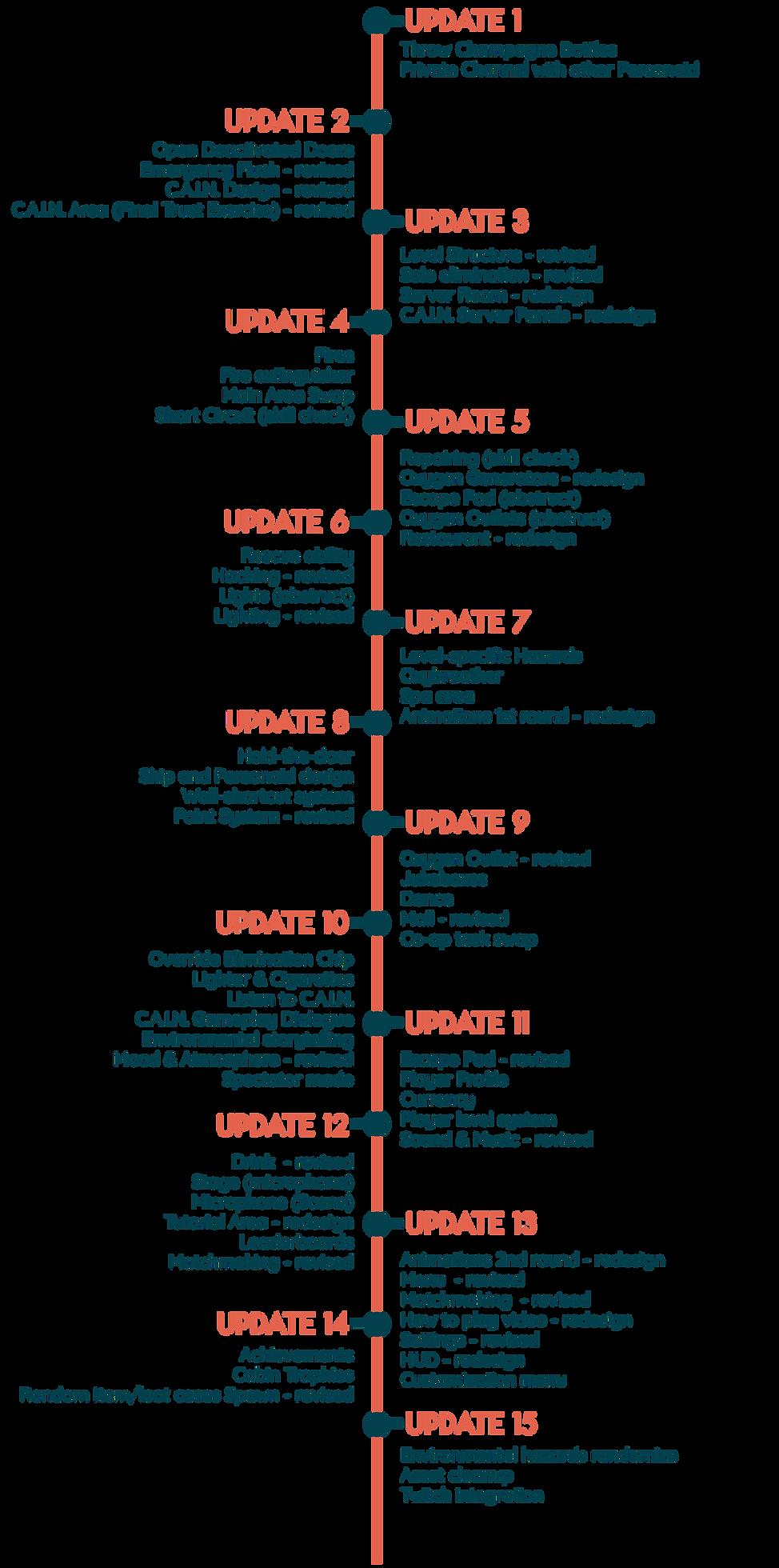 Roadmap (3).png