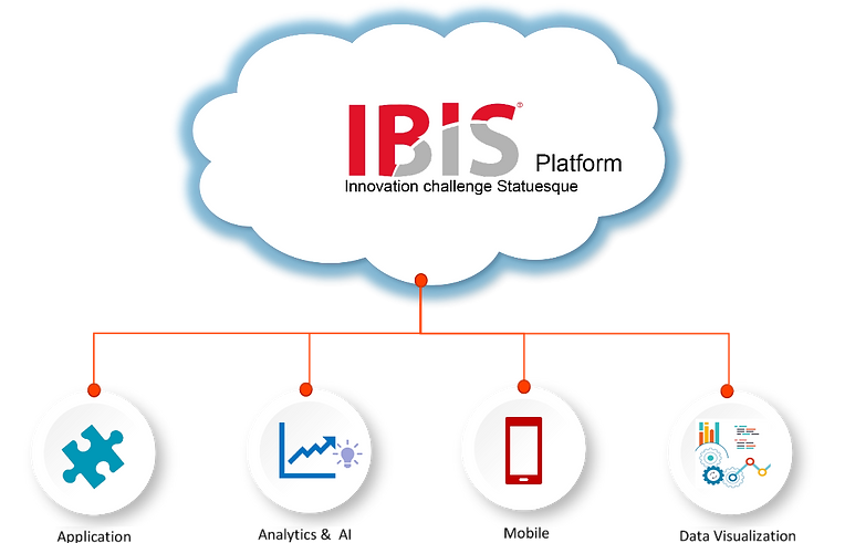 IBIS Plan.png