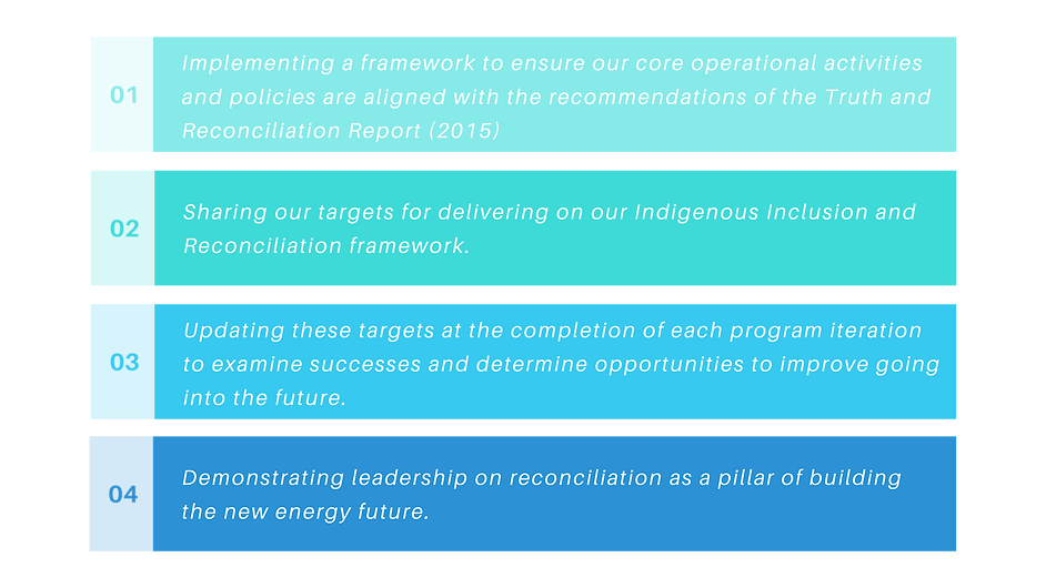 Indigenous commitments