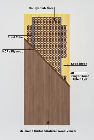 Honeycomb door 2 final.jpg