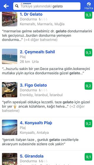 Foursquare Türkiye Gelato tarzi dondurma işletmeleri sıralaması