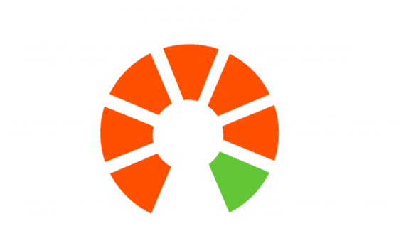 What Privacy1 cares about.png