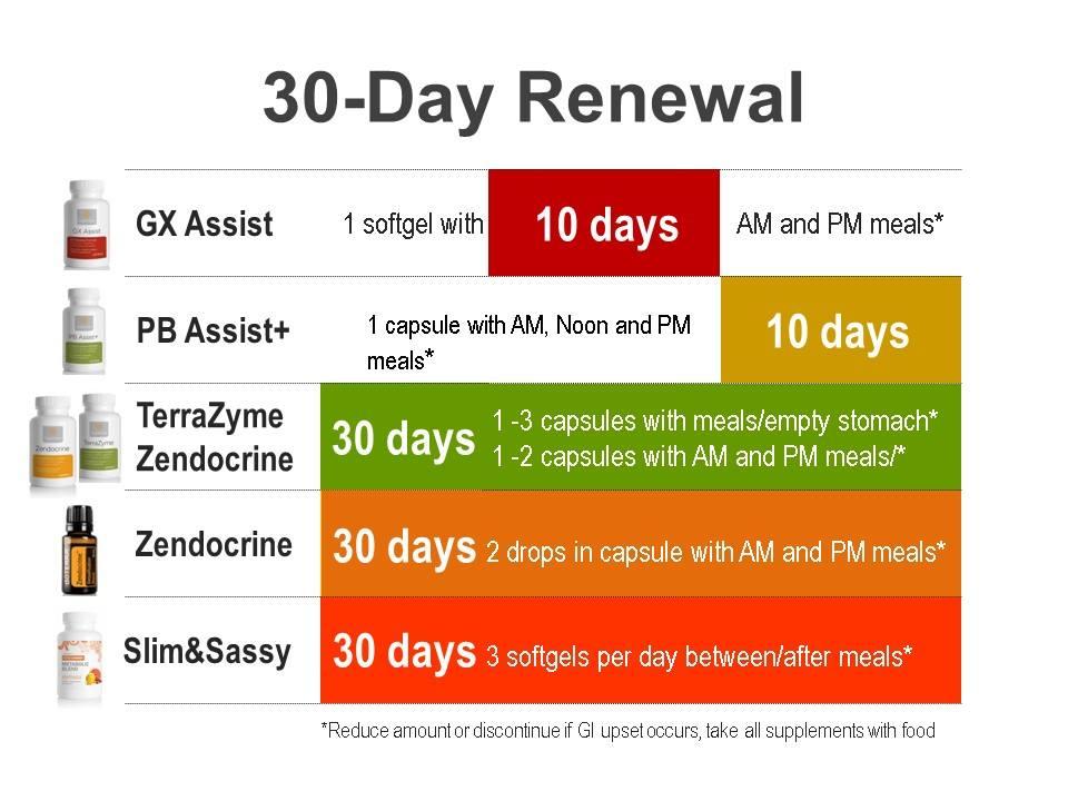 30 day renewal