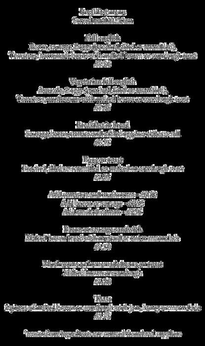 example-breakfast-menu.png