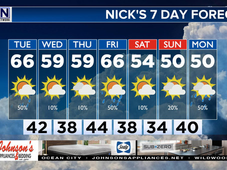 7 Day Forecast: Ups & Downs, But Still Above Average