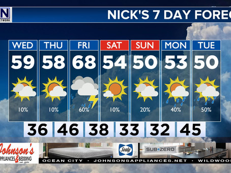 "7 Day Forecast: Big Warmth to End Week, ""Cool"" Weekend?"