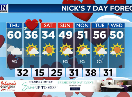 "7 Day Forecast: Quick Arctic Blast, Then ""Spring"" Resumes"