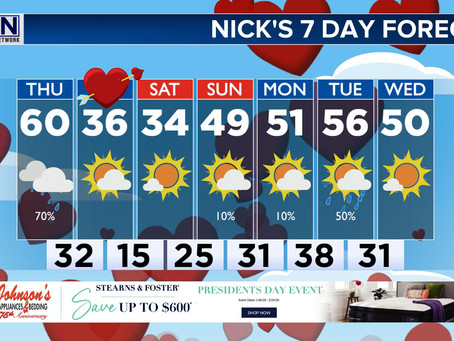 """7 Day Forecast: Quick Arctic Blast, Then """"Spring"""" Resumes"""