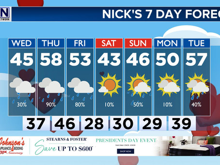 7 Day Forecast: Spring to Fall to Winter? Roller Coaster Weather!